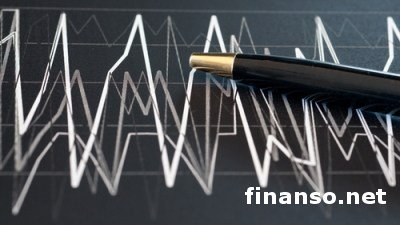 Американский фондовый рынок закрылся в зеленой зоне