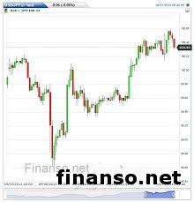 Японская иена продолжает падать как никогда - FOREX MMCIS group