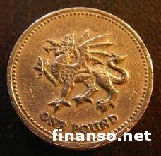 Британский фунт резко вырос. Будет ли коррекция? Обзор