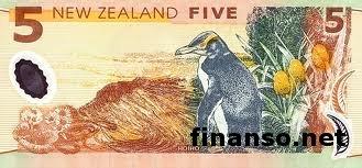 Пара новозеландский доллар/доллар США падает перед выходом данных из США - обзор