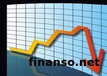 Фондовые индексы США вчера незначительно снизились – обзор фундаментальных причин