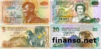 Новозеландский доллар сегодня снова вырос против американского доллара – обзор