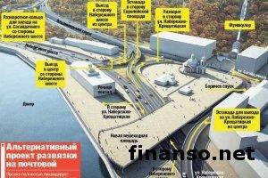 Цены растут: реконструкция Почтовой площади в Киеве подорожала еще на 75 млн. грн.