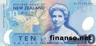 Новозеландский доллар торговался с повышением – будет ли пробит уровень 0,83400?