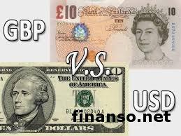 Пара фунт/доллар продолжает снижаться с достигнутых максимумов - трейдеры