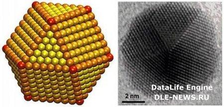 Ноу-хау в науке: ученые нашли способ изготавливать из СО2 и золота синтетическое топливо