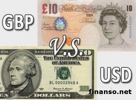 Курс GBP укрепился относительно американского доллара – трейдеры