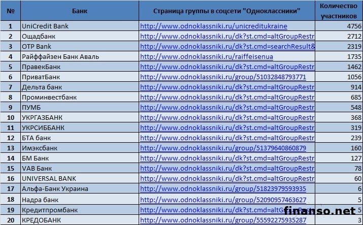 Журнал форекс о банках украины рынок подержанных машин