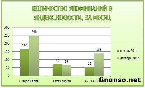 Рейтинг брокеров украина биржа брокеры форекс миним спред