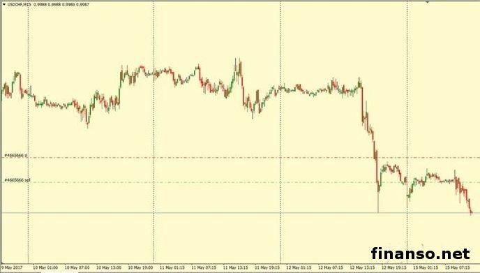 Украина форекс сегодня ммвб валютный